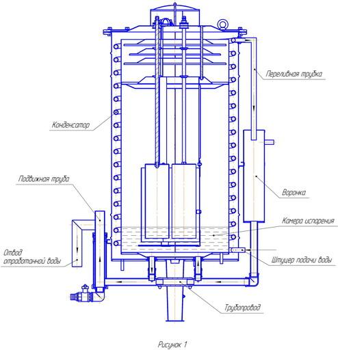 Подключение дистиллятора с