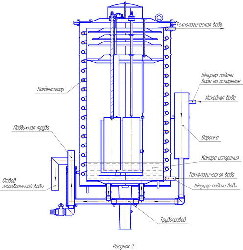 Схема дистиллятор дэ 4
