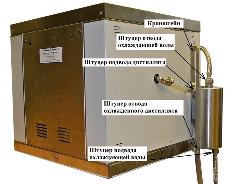 Крепление охладителя